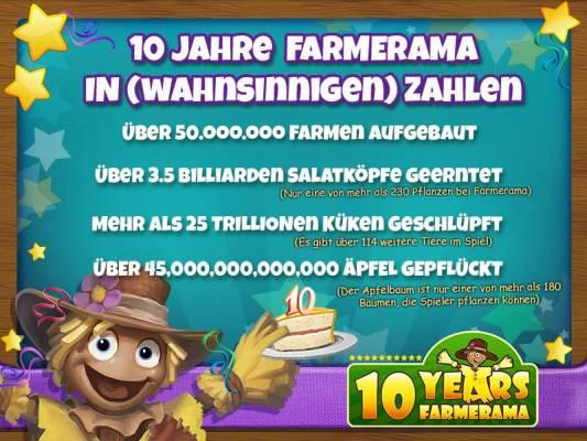 Bigpoint feiert den 10. Geburtstag von Farmerama